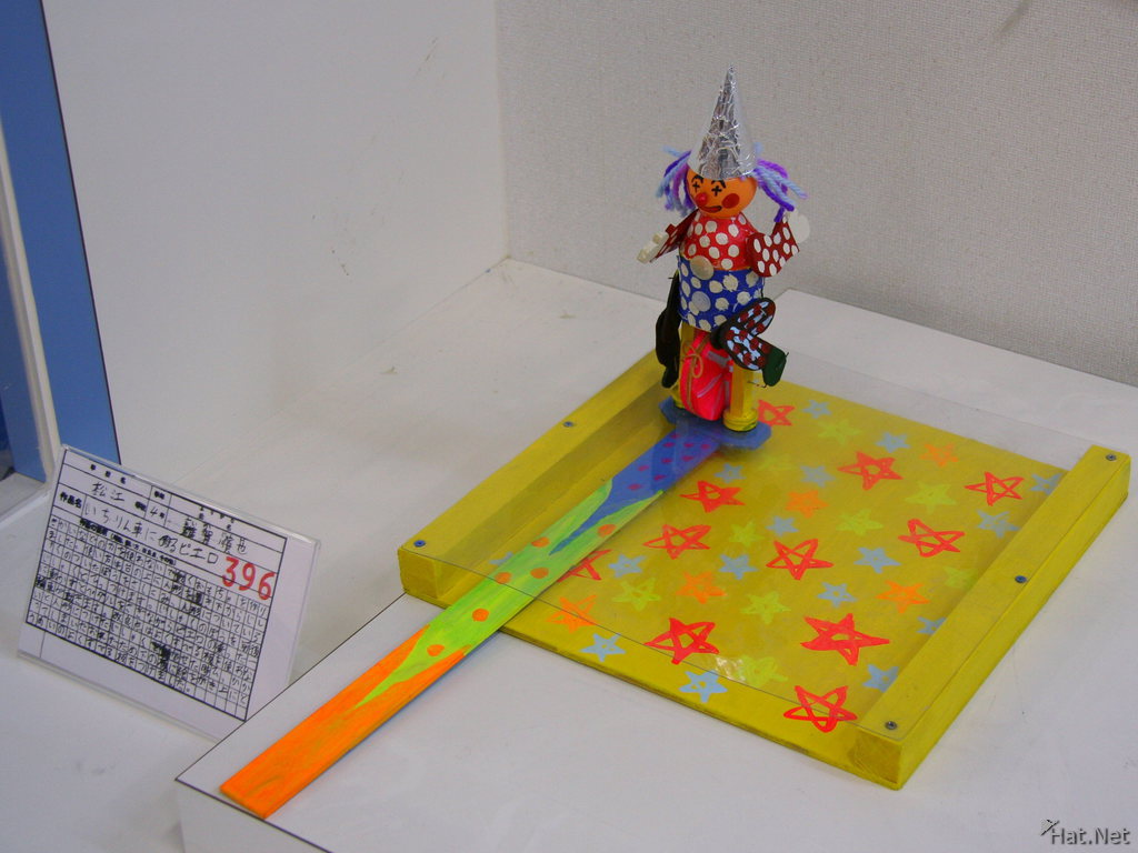 magnetic controlled clown